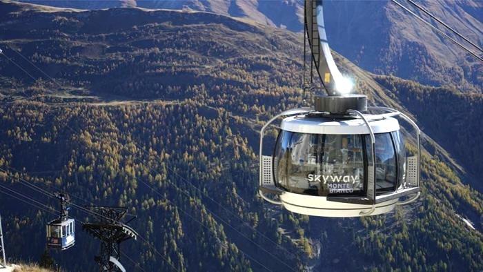 Caro Monte Bianco quanto ci costi! – MountCity